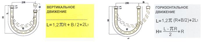 Расчёт длины шланга в движении
